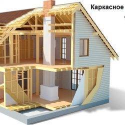 Каркасные, дома, каркасные здания